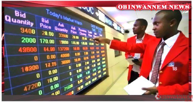 Stock Exchange capitalization gains by ₦27billion